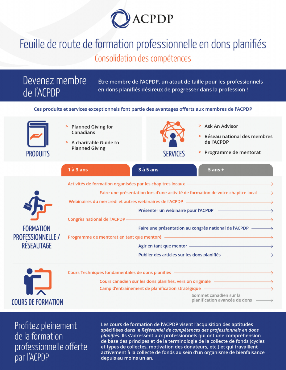 cagp_roadmap_french_2019_pg1.jpg